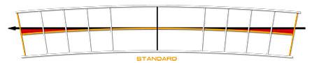 Wellstroke Standard
