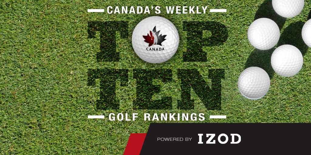 Weekly Top-10 Rankings Powered By IZOD